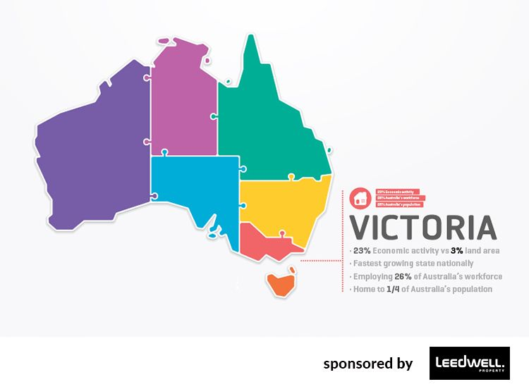 Growth in Victoria | Inside Franchise Business