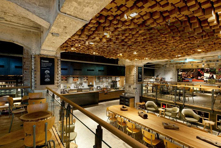 Starbucks Amsterdam I Inside Franchise Business